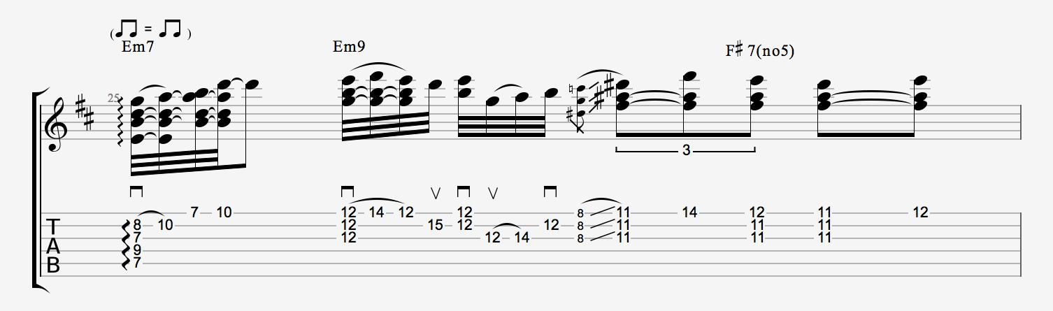 Dangelo Guitar Tab Advanced Rbgospelsoul Lesson